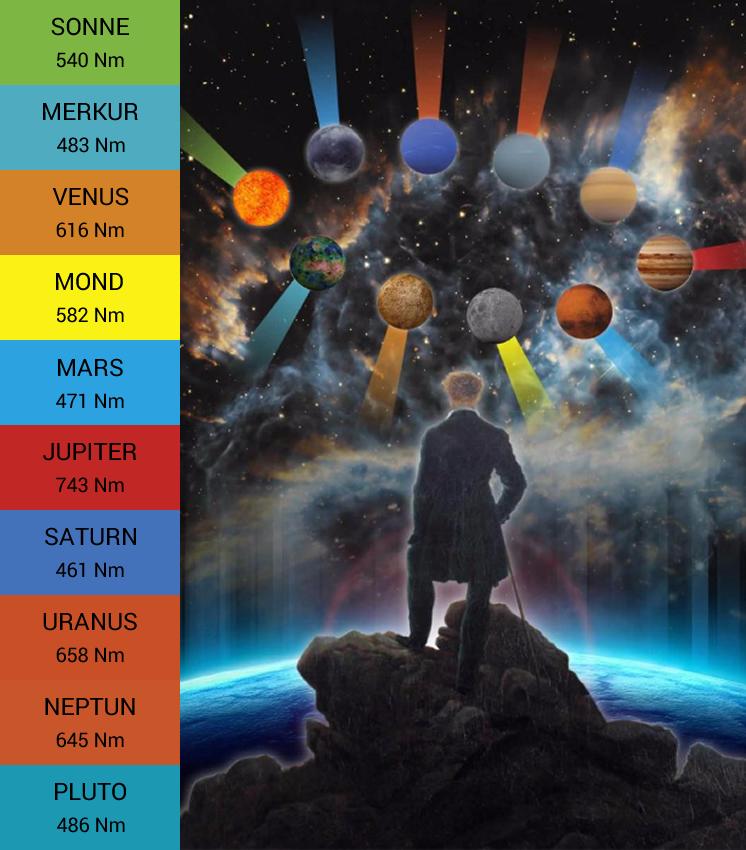 Kosmische Farben